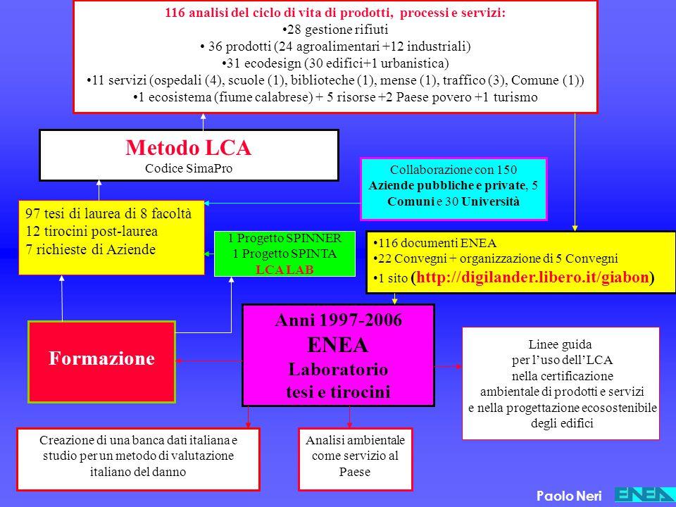 116 analisi del ciclo di vita di prodotti, processi e servizi:
