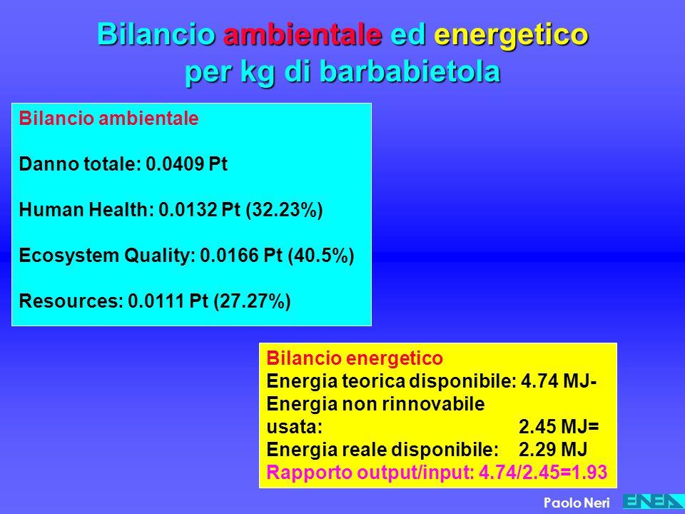 Bilancio ambientale ed energetico per kg di barbabietola