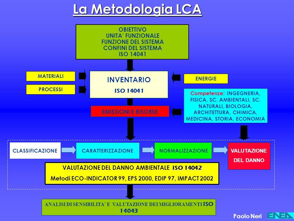 La Metodologia LCA INVENTARIO OBIETTIVO UNITA' FUNZIONALE