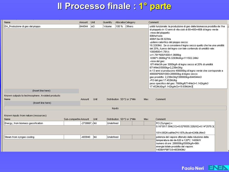 Il Processo finale : 1° parte
