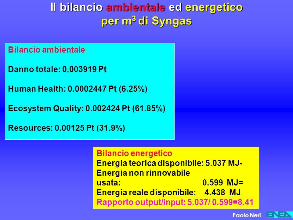 Il bilancio ambientale ed energetico per m3 di Syngas