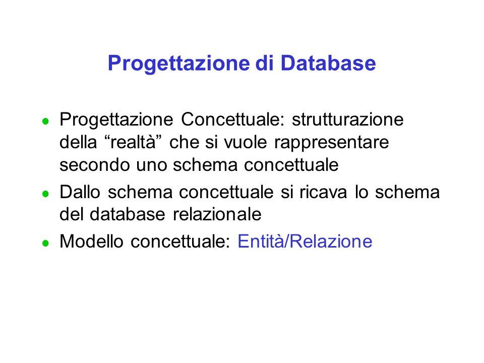Progettazione di Database