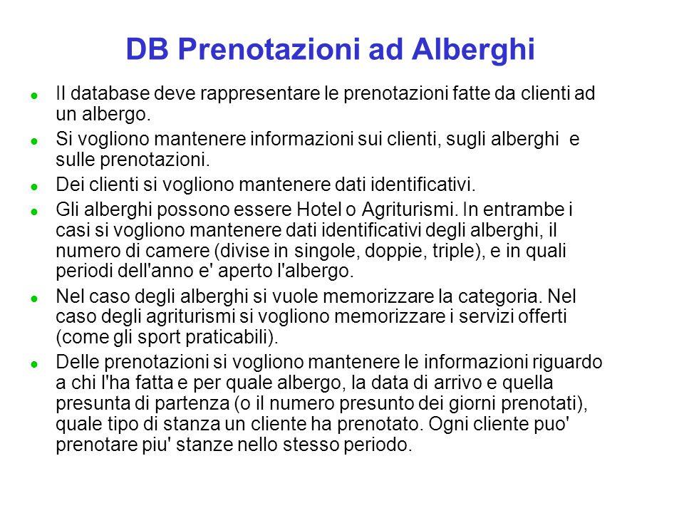 DB Prenotazioni ad Alberghi
