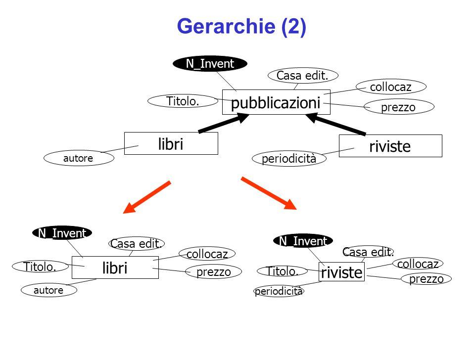 Gerarchie (2) pubblicazioni libri riviste libri riviste N_Invent