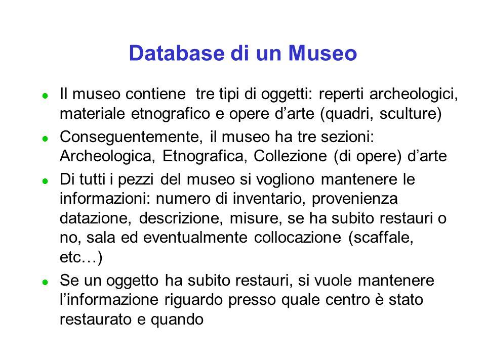 Database di un Museo Il museo contiene tre tipi di oggetti: reperti archeologici, materiale etnografico e opere d'arte (quadri, sculture)