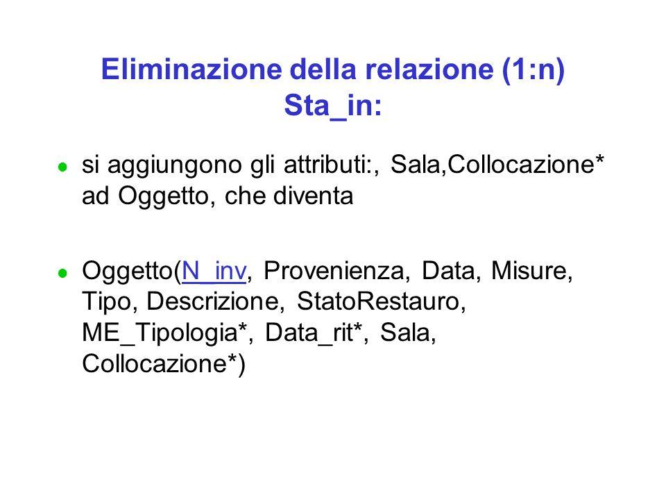 Eliminazione della relazione (1:n) Sta_in: