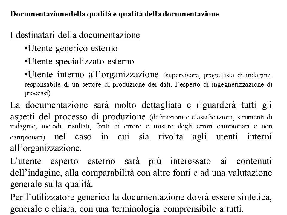 I destinatari della documentazione Utente generico esterno