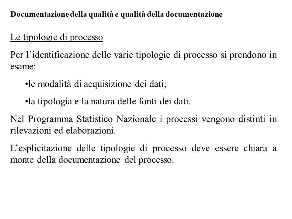Le tipologie di processo