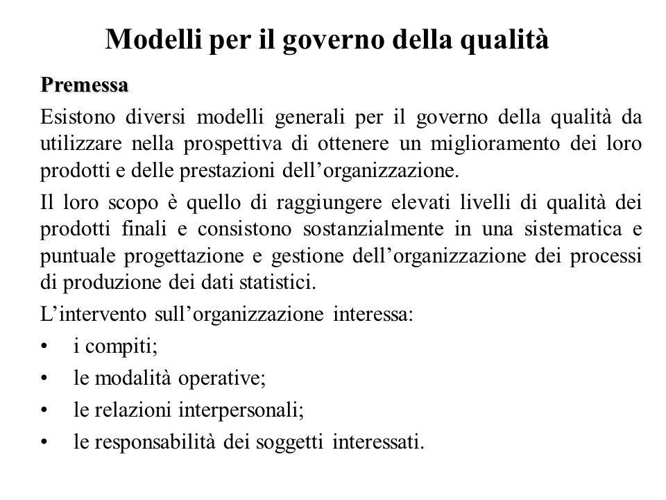 Modelli per il governo della qualità