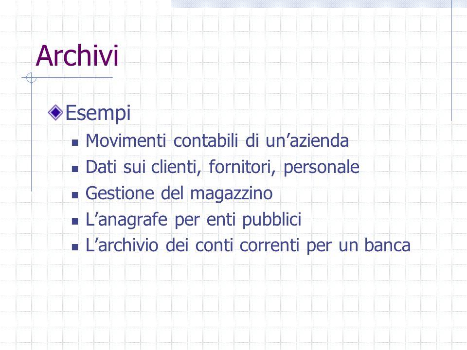 Archivi Esempi Movimenti contabili di un'azienda