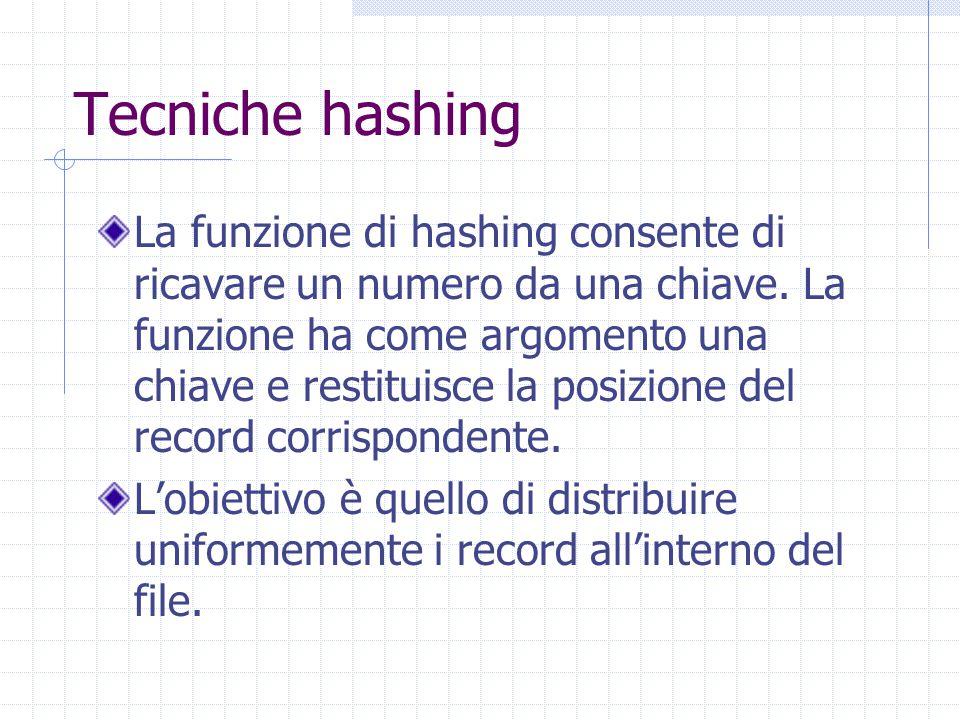 Tecniche hashing