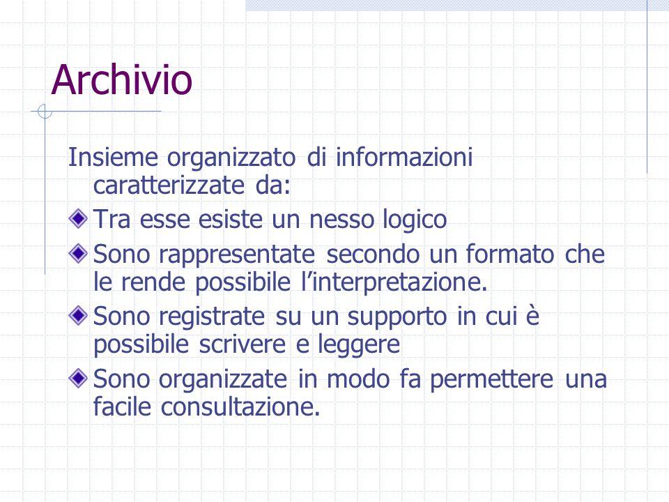 Archivio Insieme organizzato di informazioni caratterizzate da: