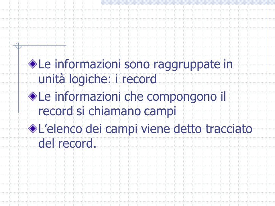 Le informazioni sono raggruppate in unità logiche: i record