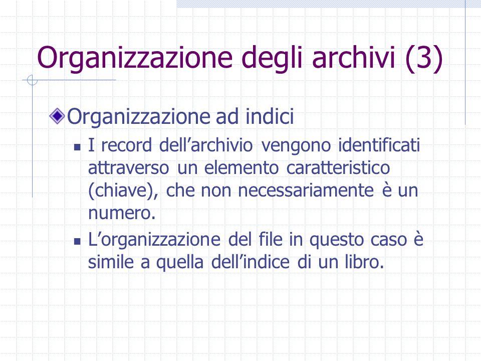 Organizzazione degli archivi (3)