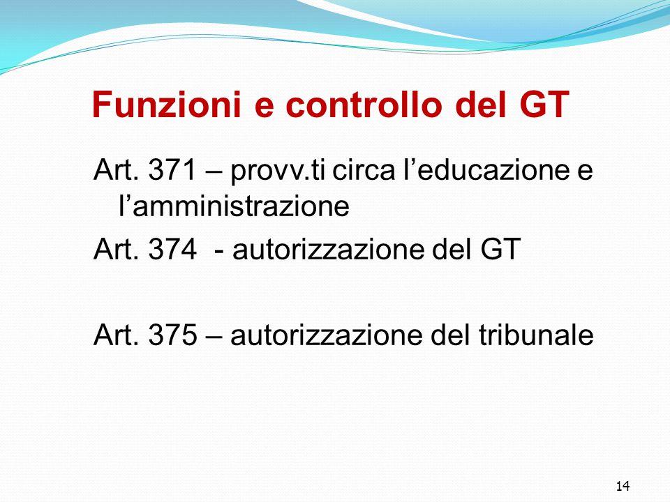 Funzioni e controllo del GT
