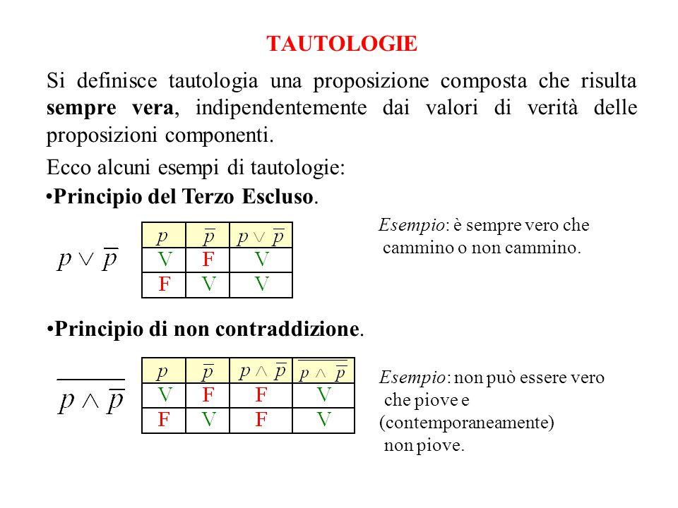 Ecco alcuni esempi di tautologie: