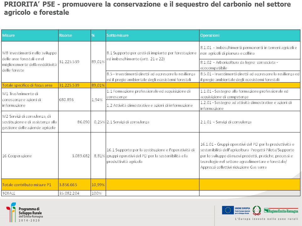 PRIORITA' P5E - promuovere la conservazione e il sequestro del carbonio nel settore agricolo e forestale