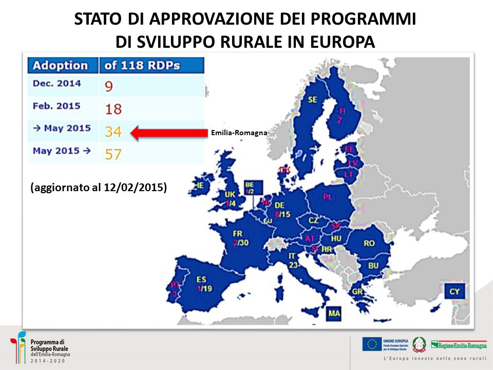 STATO DI APPROVAZIONE DEI PROGRAMMI DI SVILUPPO RURALE IN EUROPA