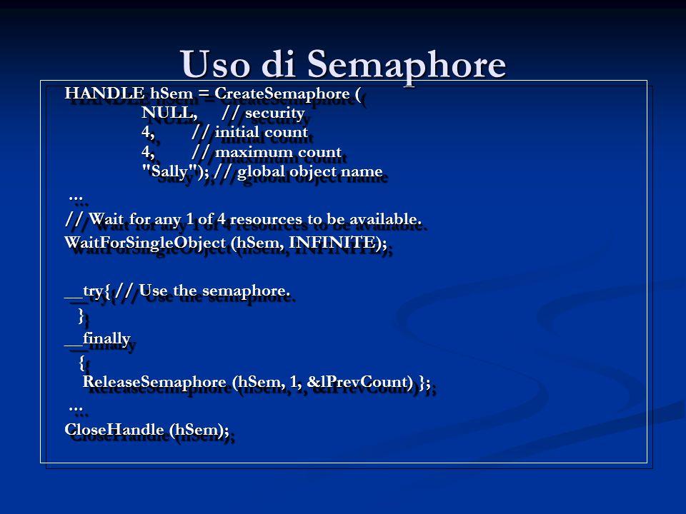 Uso di Semaphore