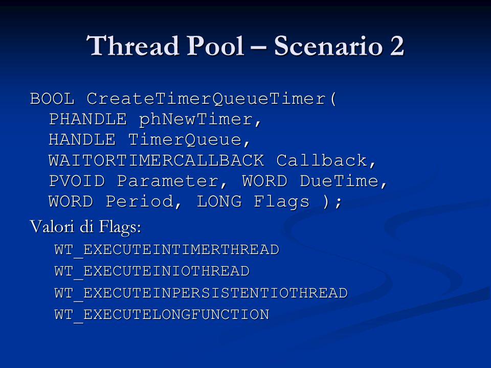 Thread Pool – Scenario 2
