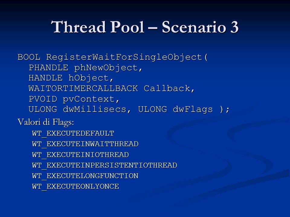 Thread Pool – Scenario 3