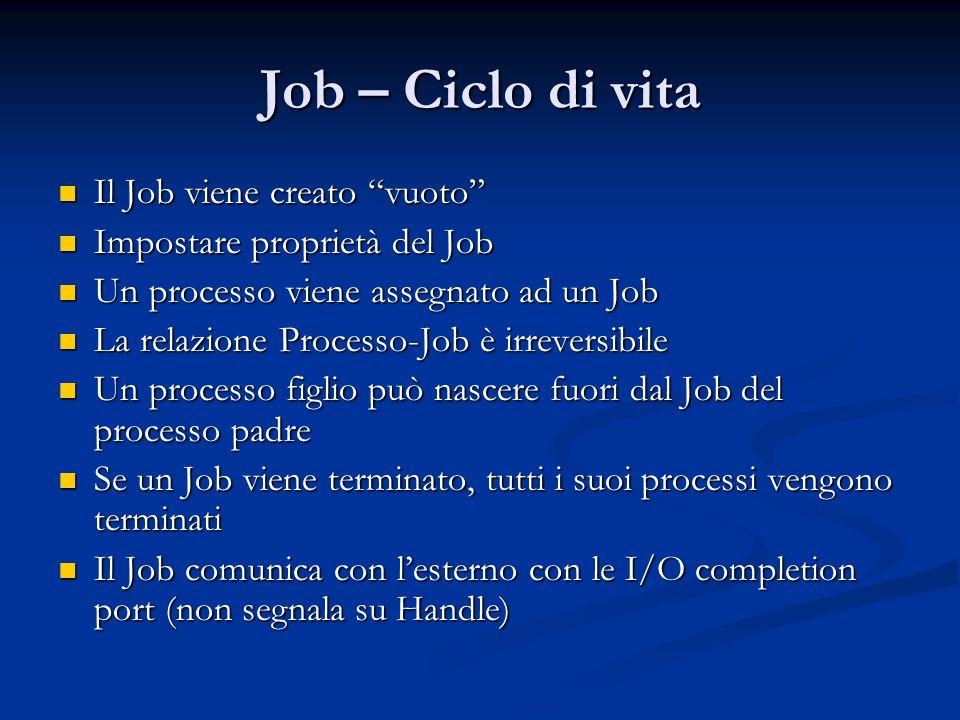 Job – Ciclo di vita Il Job viene creato vuoto