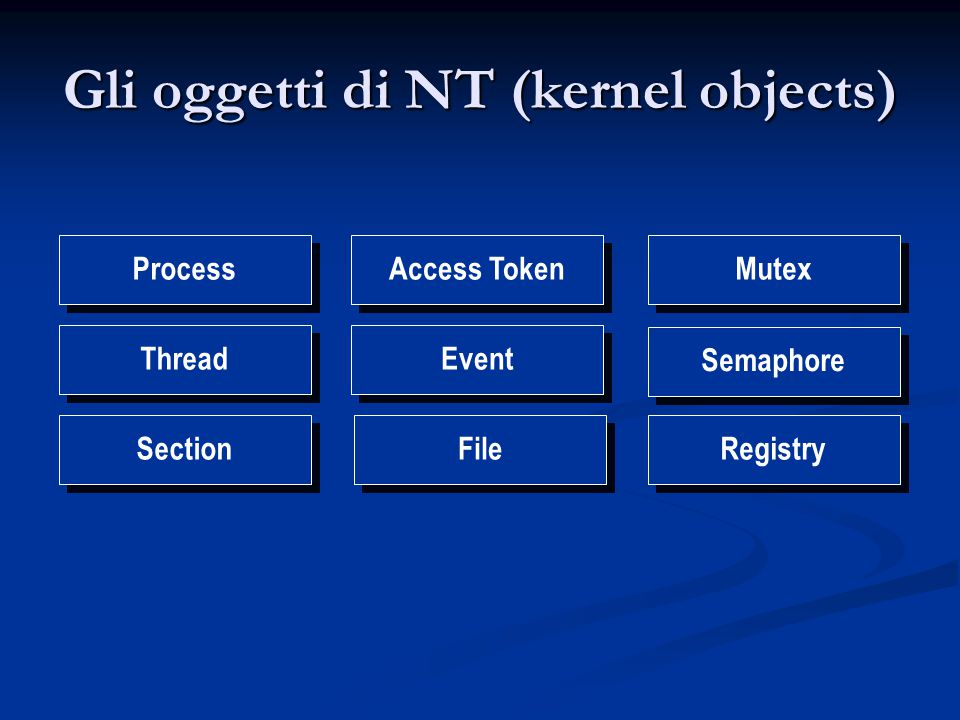 Gli oggetti di NT (kernel objects)