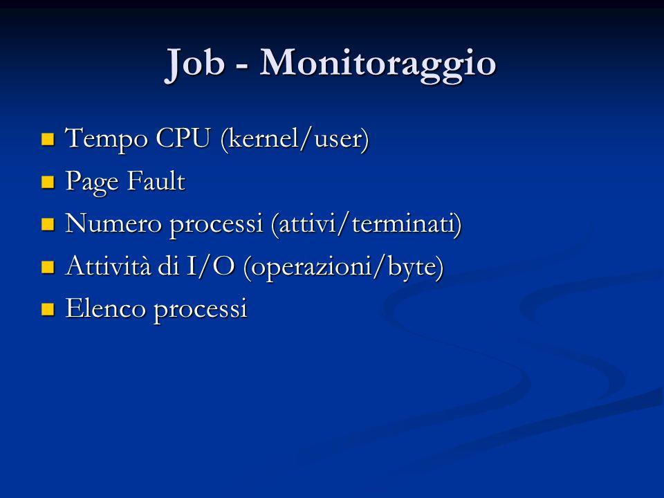 Job - Monitoraggio Tempo CPU (kernel/user) Page Fault