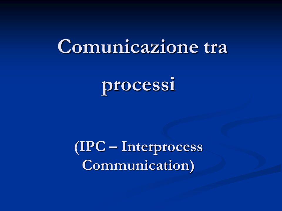 Comunicazione tra processi (IPC – Interprocess Communication)