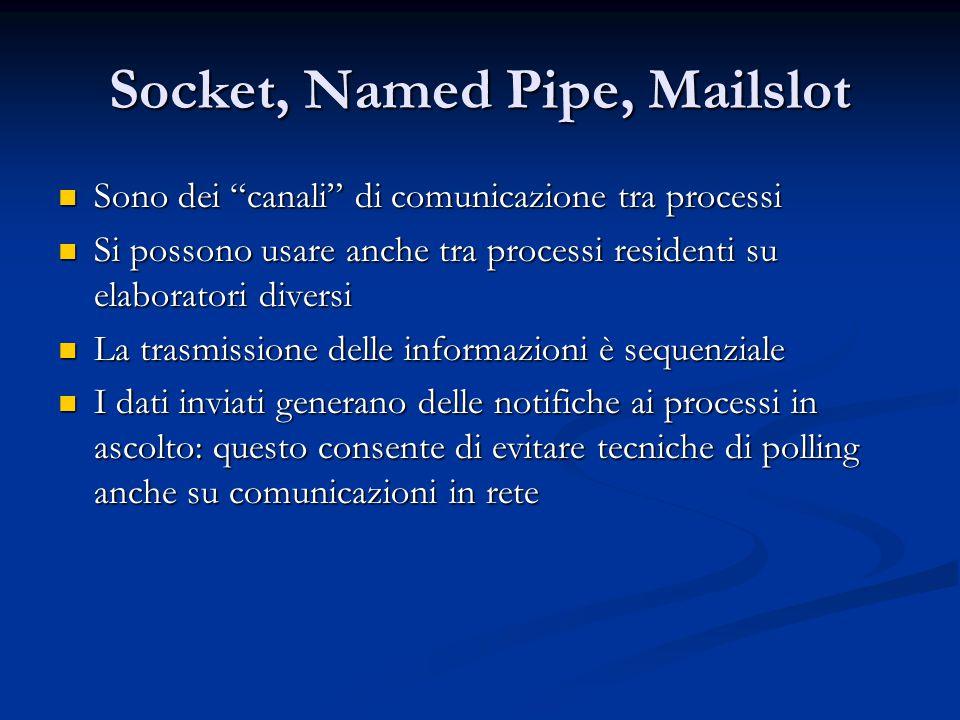 Socket, Named Pipe, Mailslot