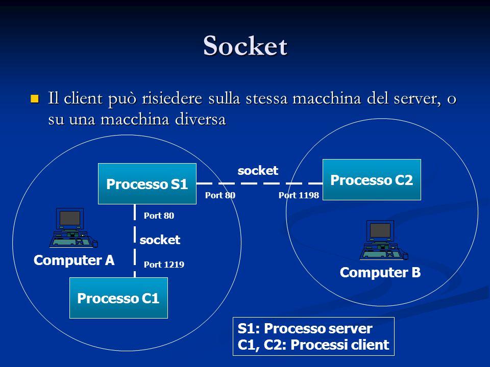 Socket Il client può risiedere sulla stessa macchina del server, o su una macchina diversa. Processo S1.