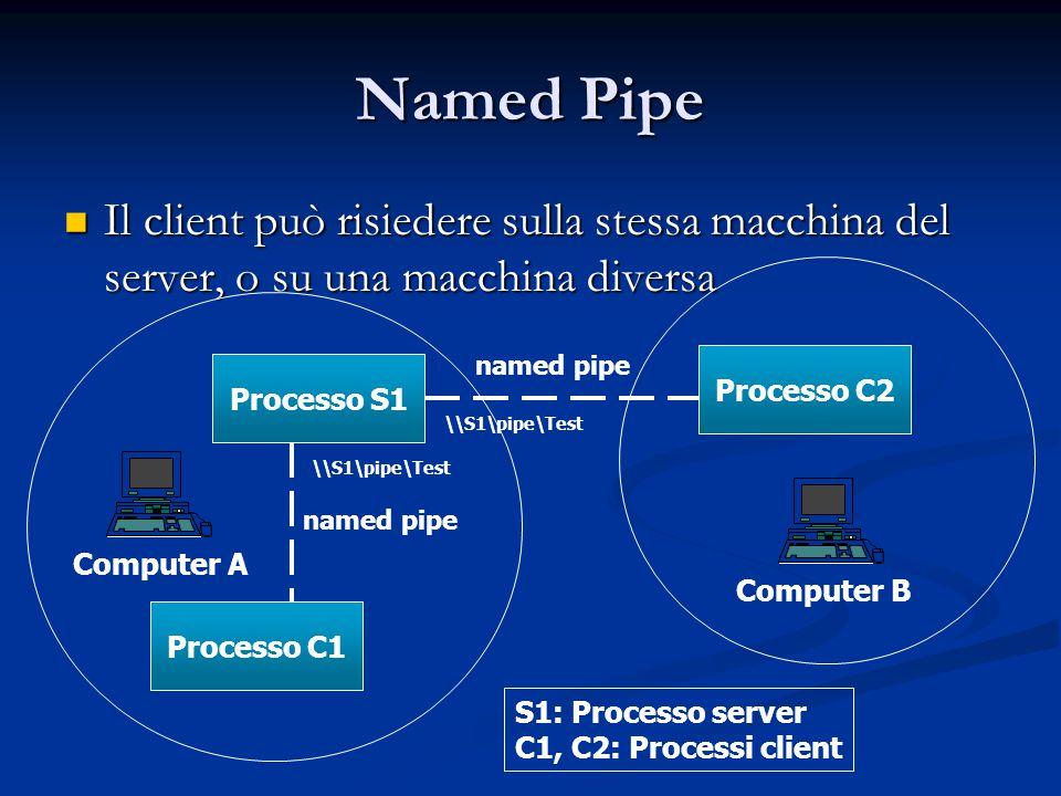 Named Pipe Il client può risiedere sulla stessa macchina del server, o su una macchina diversa. Processo S1.