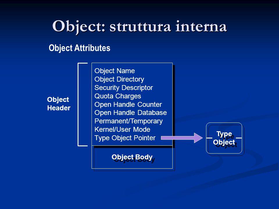 Object: struttura interna