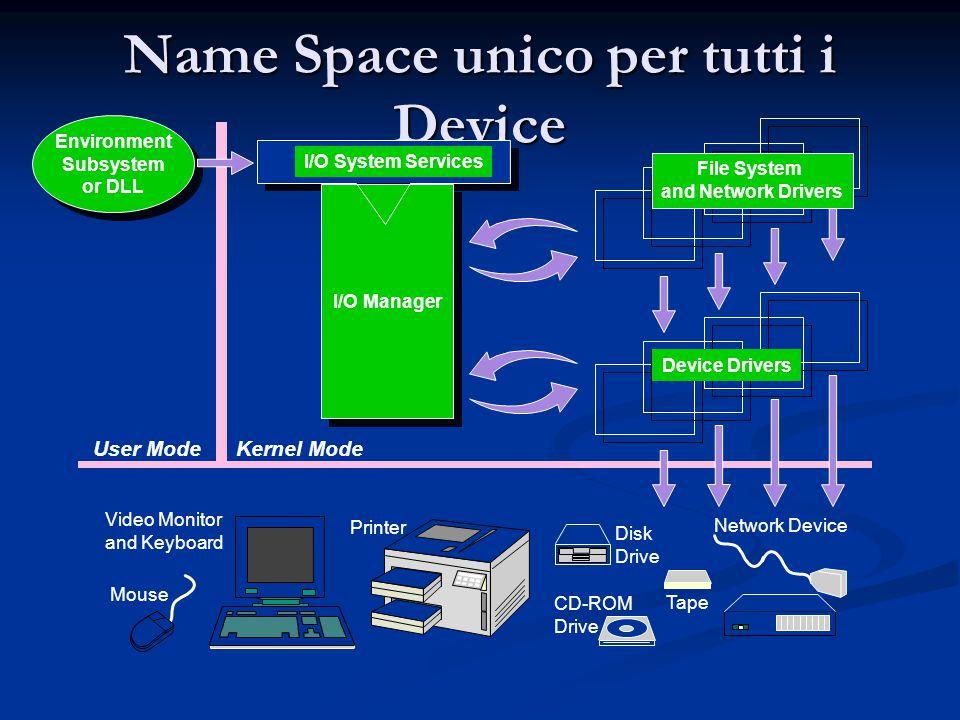 Name Space unico per tutti i Device