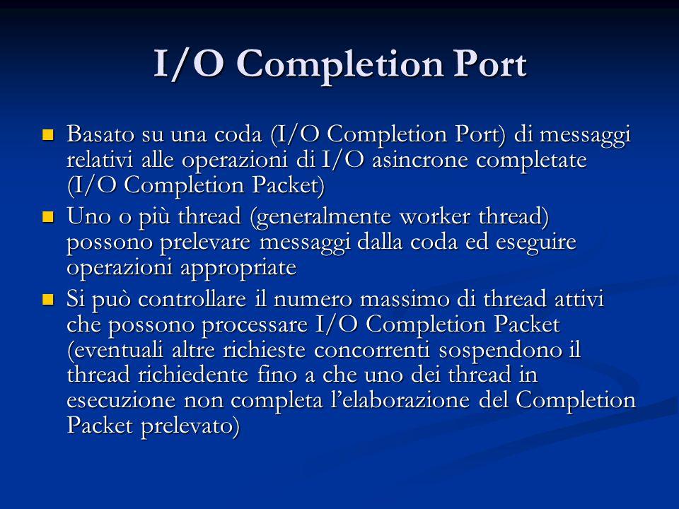 I/O Completion Port Basato su una coda (I/O Completion Port) di messaggi relativi alle operazioni di I/O asincrone completate (I/O Completion Packet)