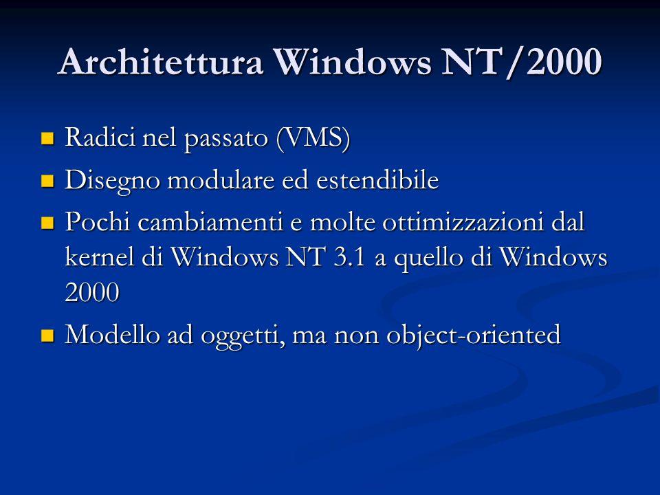 Architettura Windows NT/2000