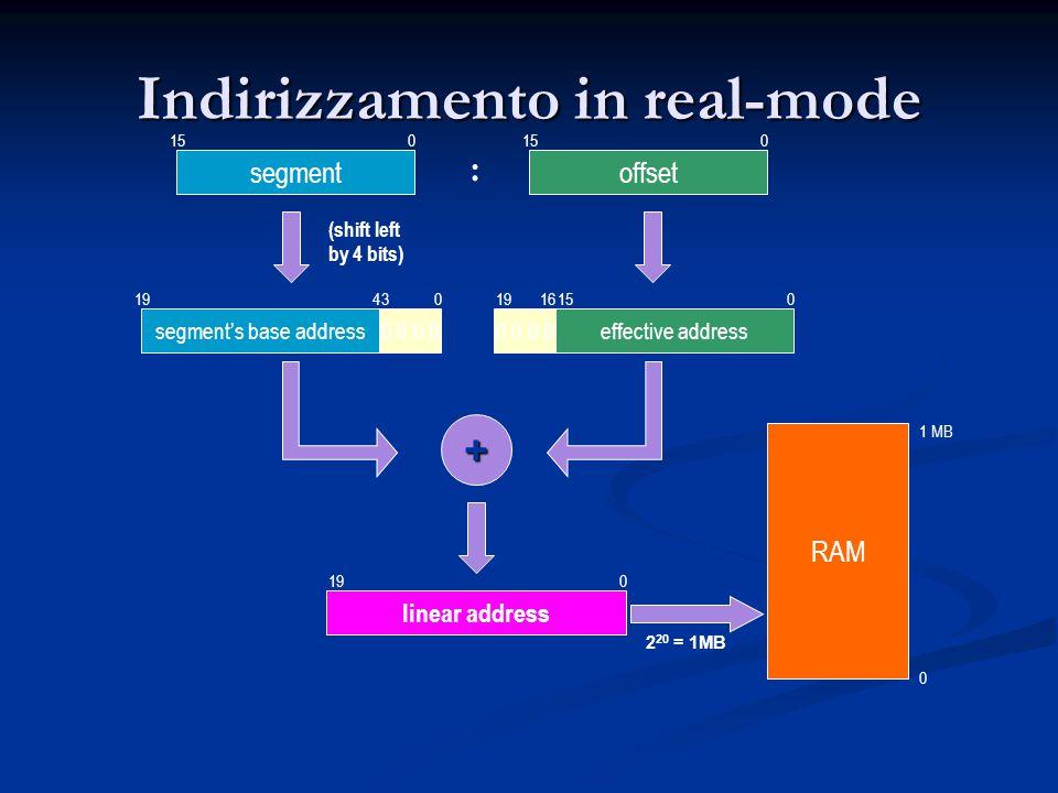 Indirizzamento in real-mode