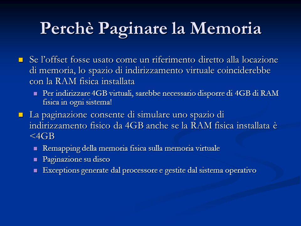 Perchè Paginare la Memoria