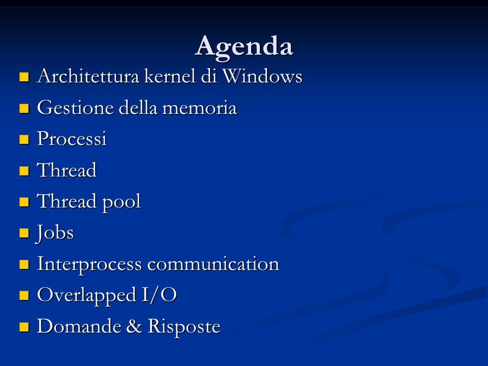 Agenda Architettura kernel di Windows Gestione della memoria Processi