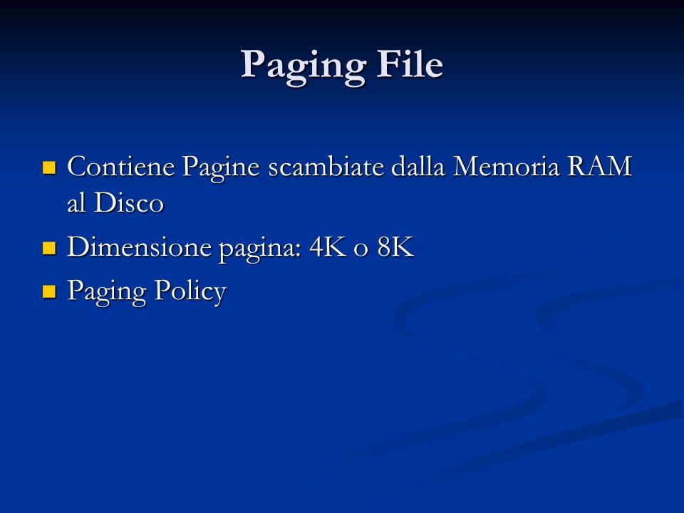 Paging File Contiene Pagine scambiate dalla Memoria RAM al Disco