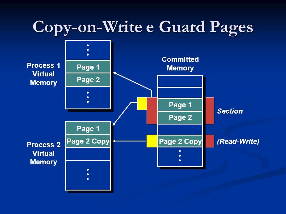 Copy-on-Write e Guard Pages