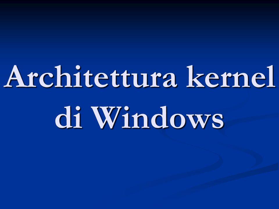 Architettura kernel di Windows
