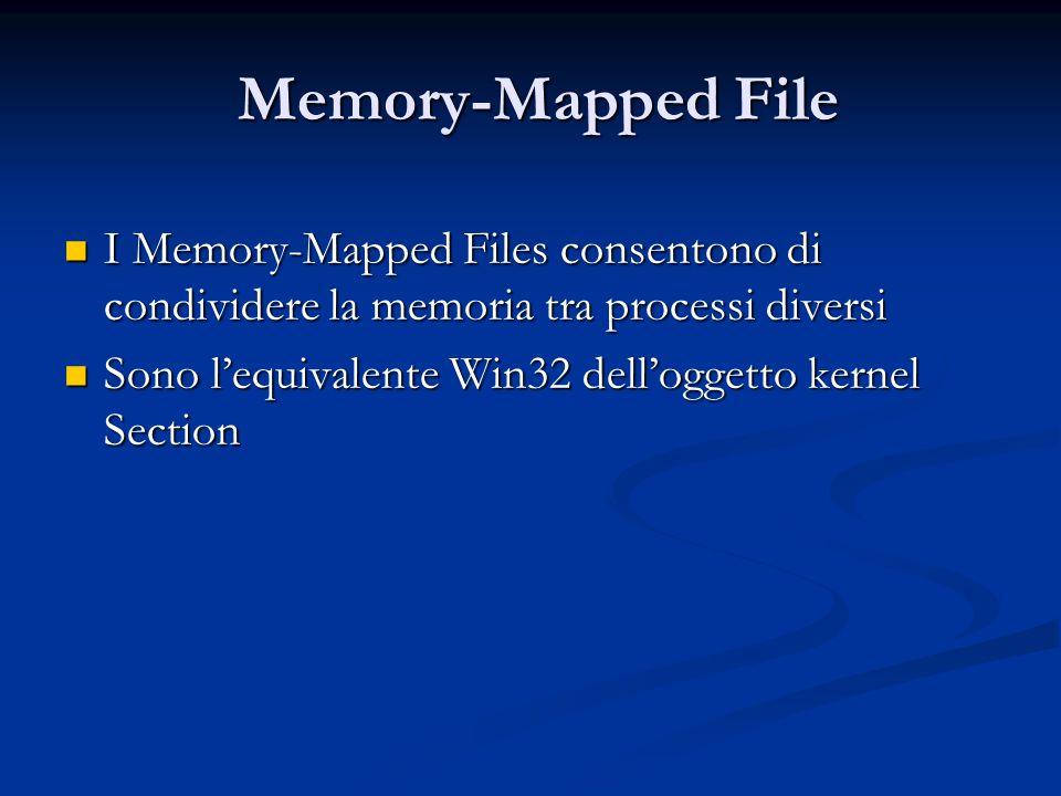 Memory-Mapped File I Memory-Mapped Files consentono di condividere la memoria tra processi diversi.