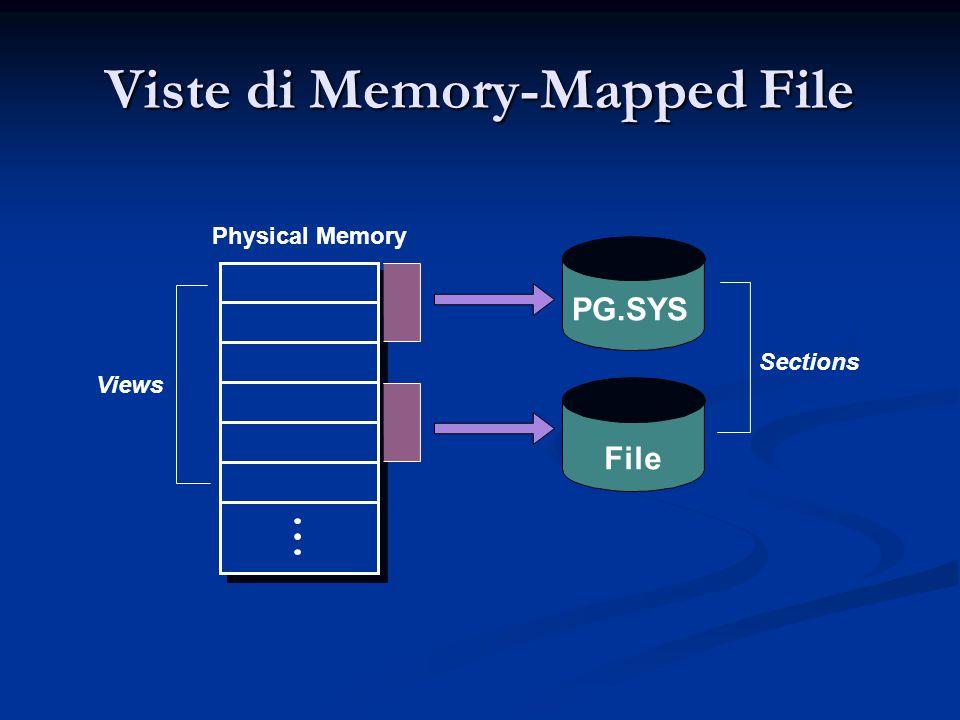 Viste di Memory-Mapped File
