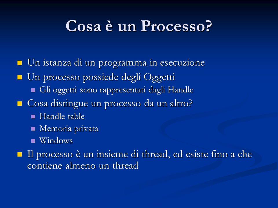 Cosa è un Processo Un istanza di un programma in esecuzione