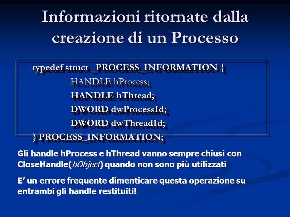 Informazioni ritornate dalla creazione di un Processo