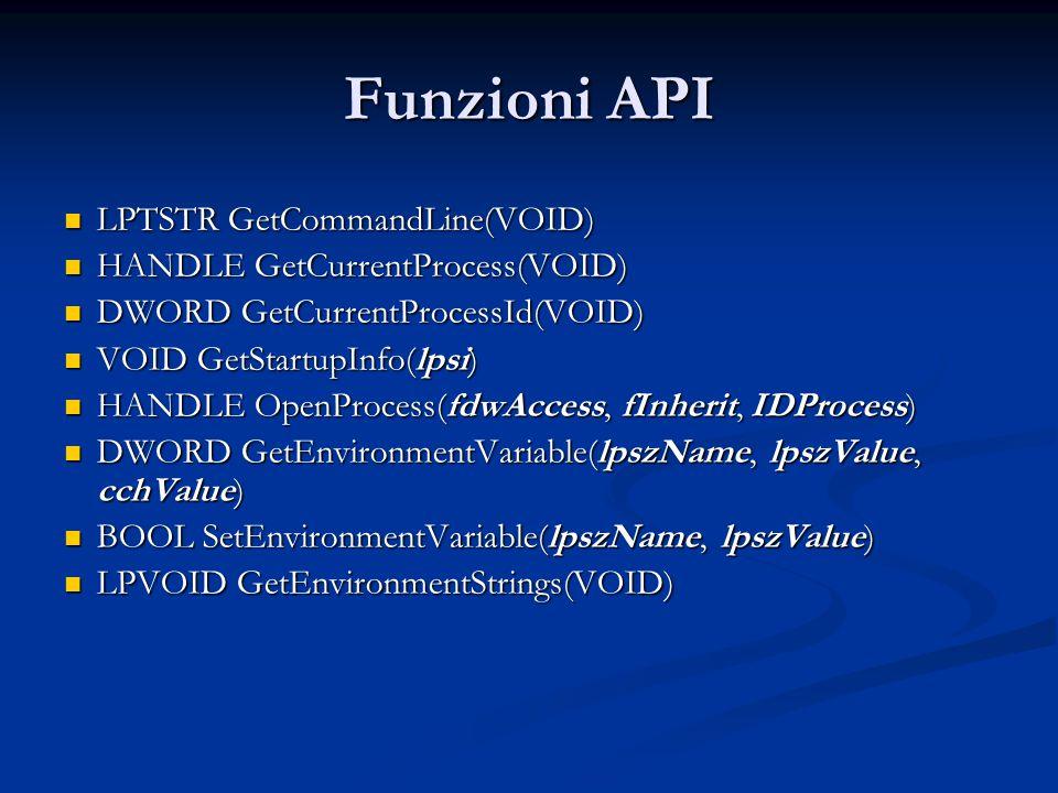 Funzioni API LPTSTR GetCommandLine(VOID)