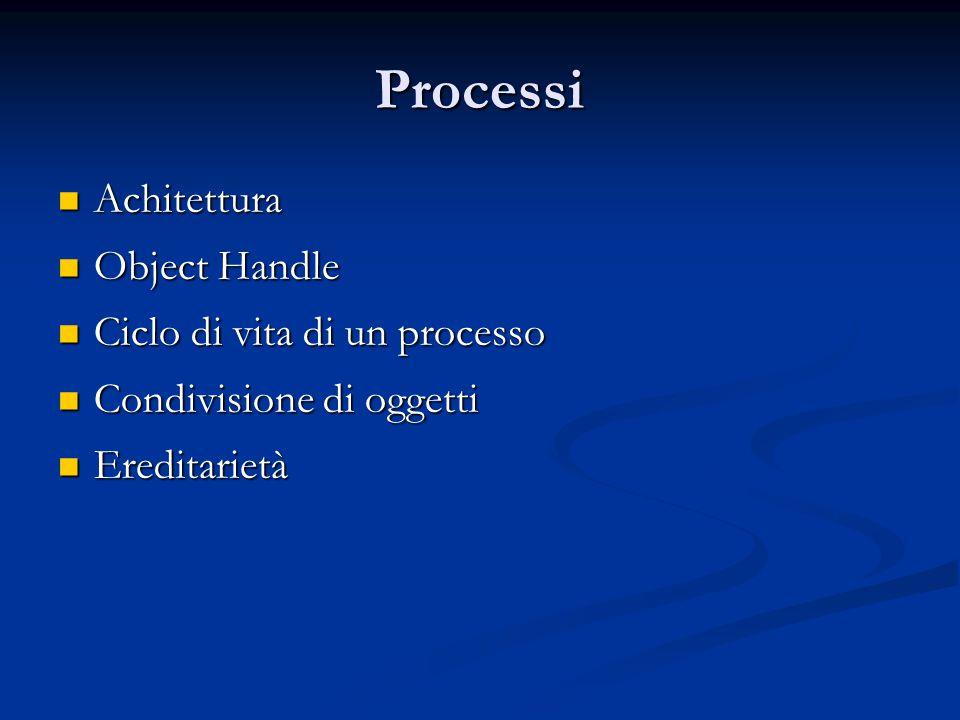Processi Achitettura Object Handle Ciclo di vita di un processo