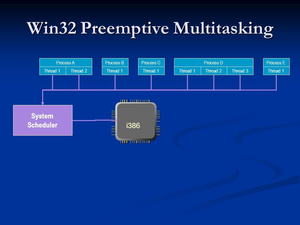 Win32 Preemptive Multitasking