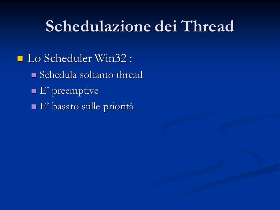 Schedulazione dei Thread